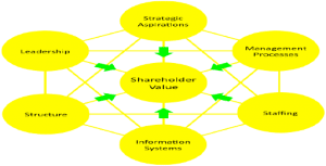 decentralized management essay Essay about centralization vs decentralization in warehouse and returns managementterm paper : centralization vs.