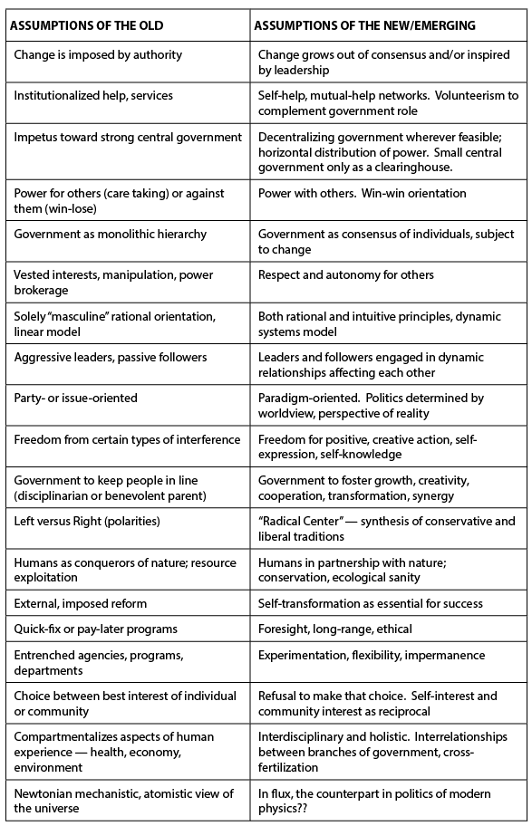 aquarian-conspiracy-table